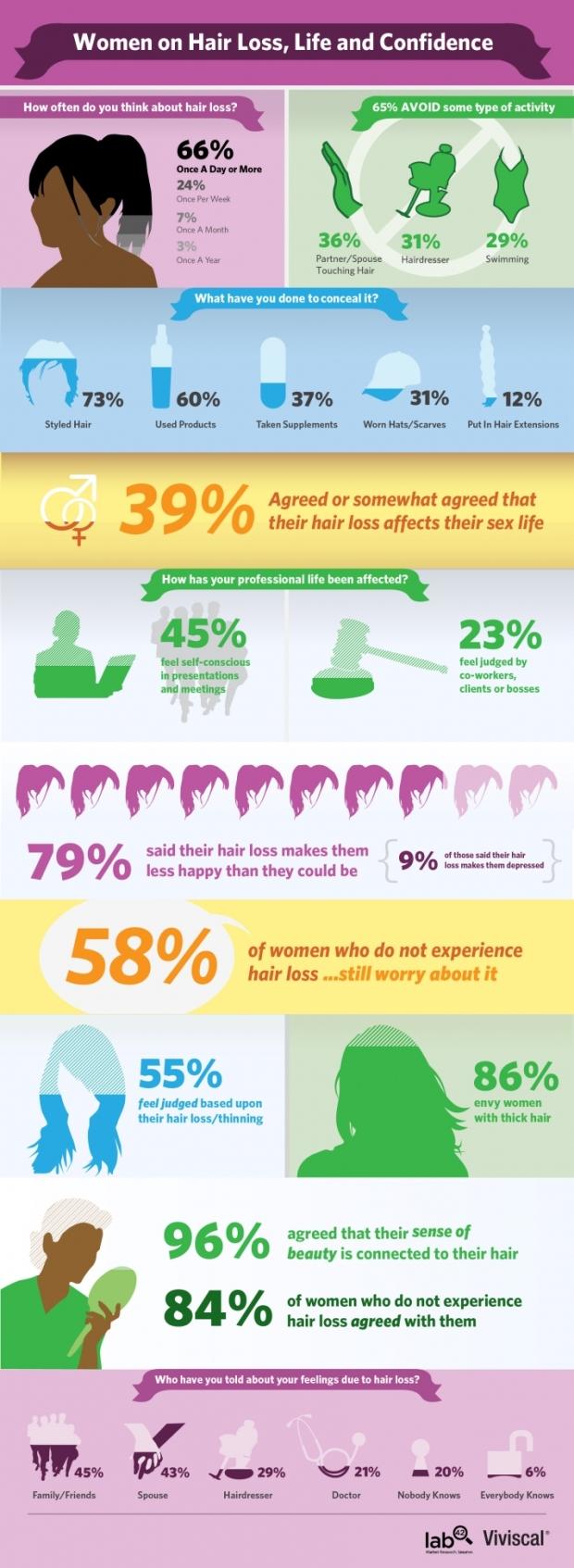 viviscal-hair-loss-infographic